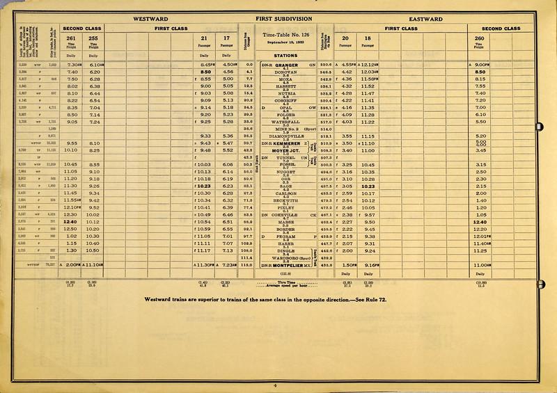 OSL-Idaho-Div-ETT_126_18-Sep-1932_04.jpg