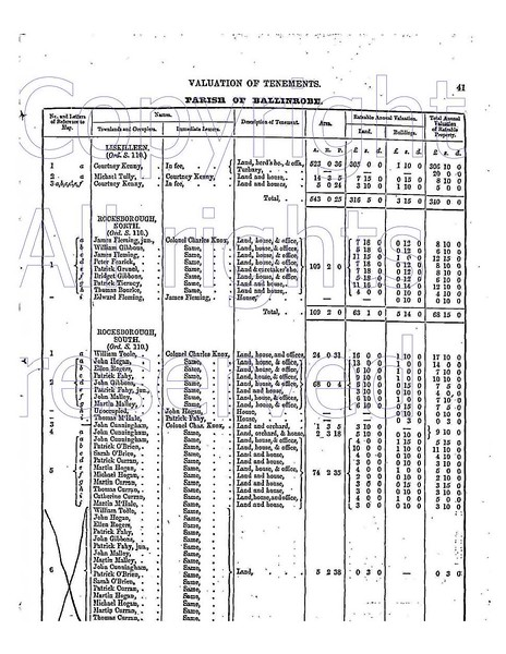Rocksborough South resident list Griffith Valuation 1857_Page_1.jpg