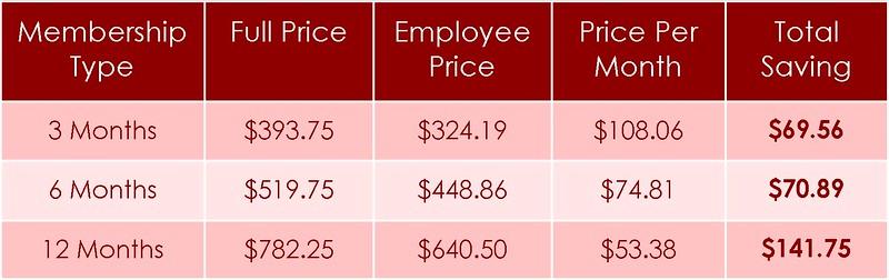 Table - Fairmont Membership Pricing.jpg