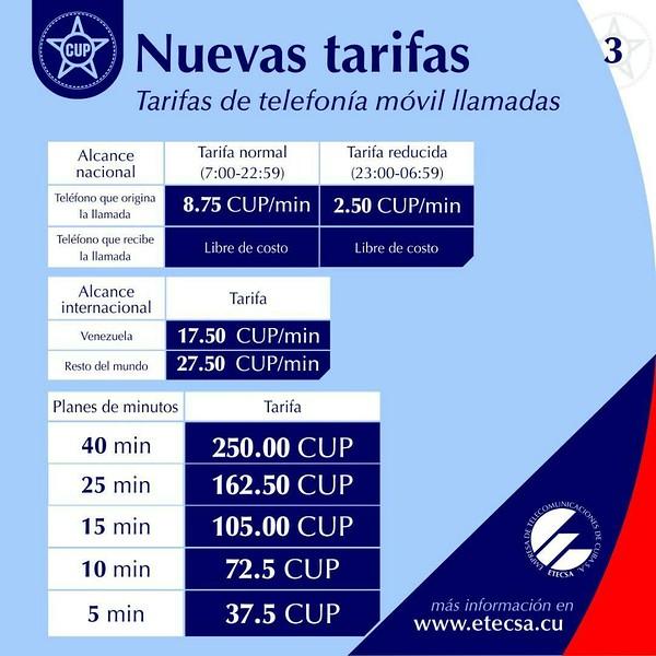 ETECSA TALK RATES.jpg
