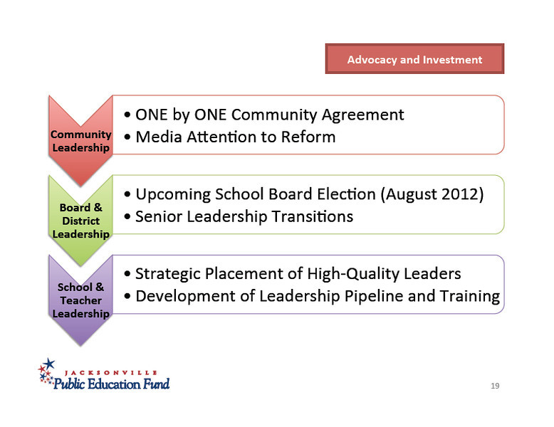 Education Reform - for Ennis_Page_19.jpg