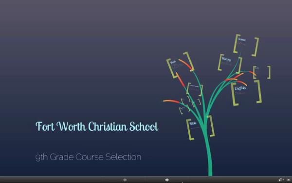 9th Grade Course Selection