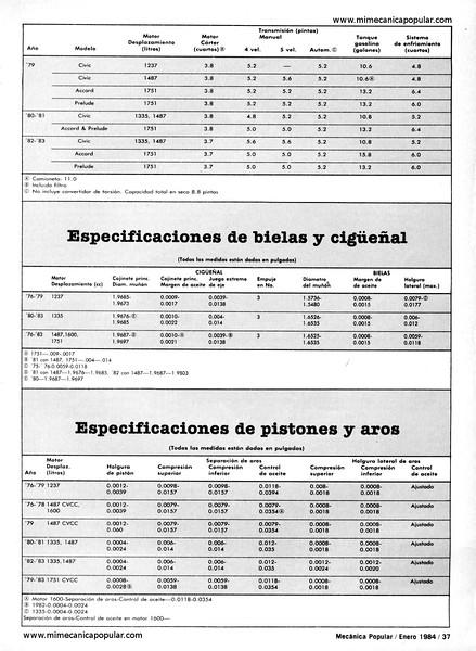 especificaciones_tecnicas_honda_1976-1983_enero_1984-03g.jpg