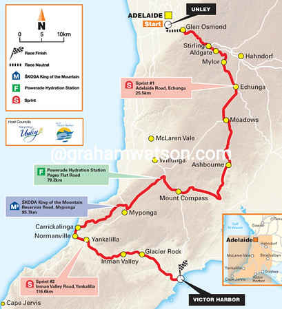 Tour Down Under, Stage 4: Unley > Victor Harbour, 148kms