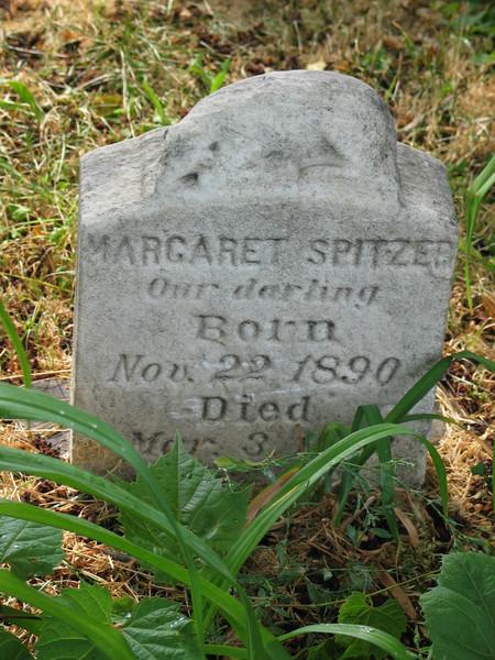 Margaret Spitzer