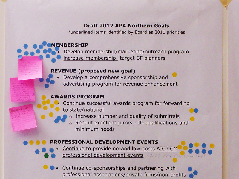 Goals review. Yellow dots = completed in 2011. Blue = more to be done in 2012