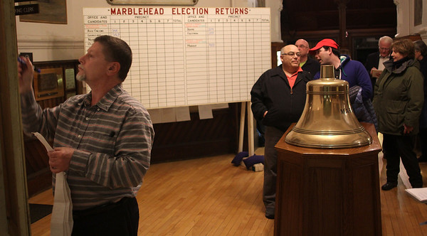 Marblehead elections