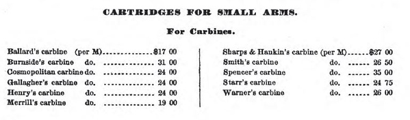 Price List of Ordnance Stores - Cavalry and infantry