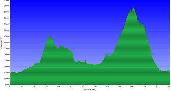 7/5/18 Copco Lake Hornbrook Dualsporting