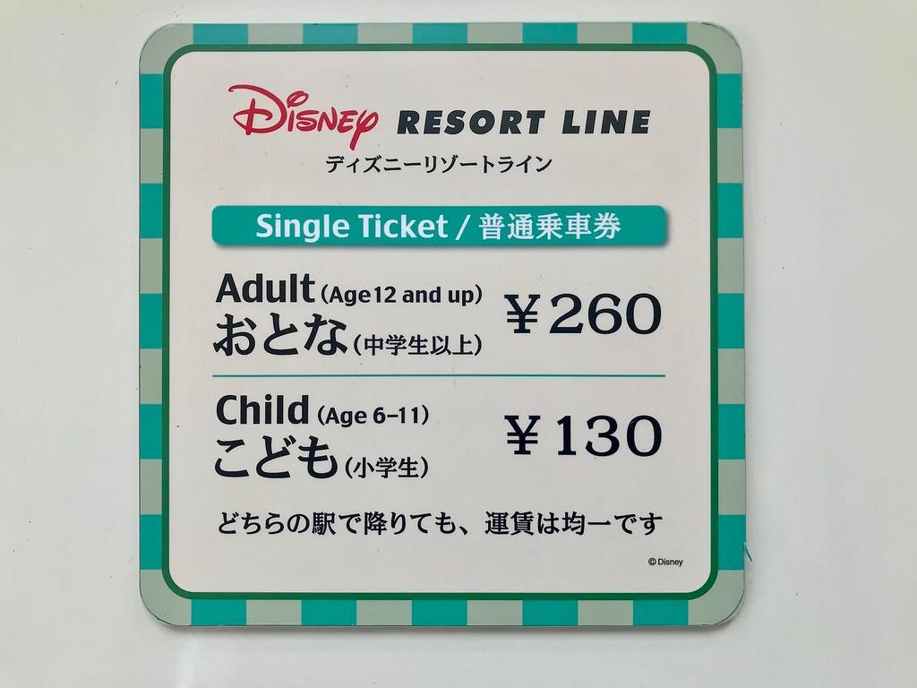 Ticket prices.