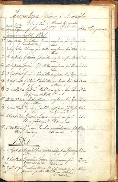 1881 Látin (mörg) ungabörn í Árnessókn
