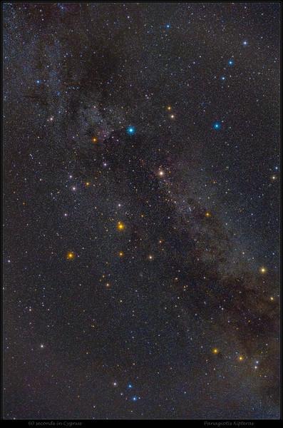60 seconds in Cygnus