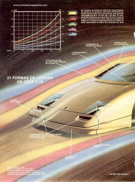 en_busca_del_auto_perfecto_diciembre_1981-02g.jpg