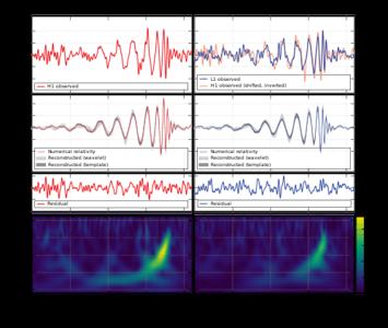 LIGO_measurement_of_gravitational_waves.svg-2.png