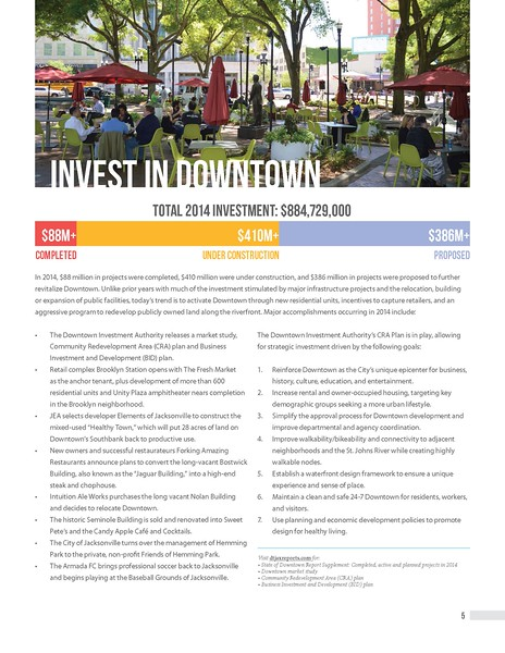 2014 State of Downtown Report_Interactive_Page_05.jpg