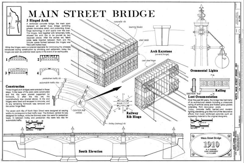 1910-North-Main-Street-Bridge.jpg