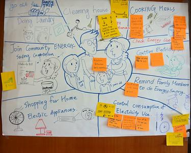 2014 ST Workshop Scenario Design Process
