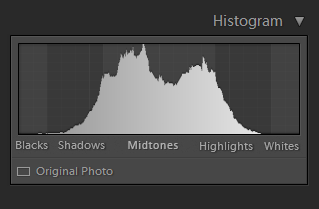 Histogram in Photography - Histogram in Lightroom