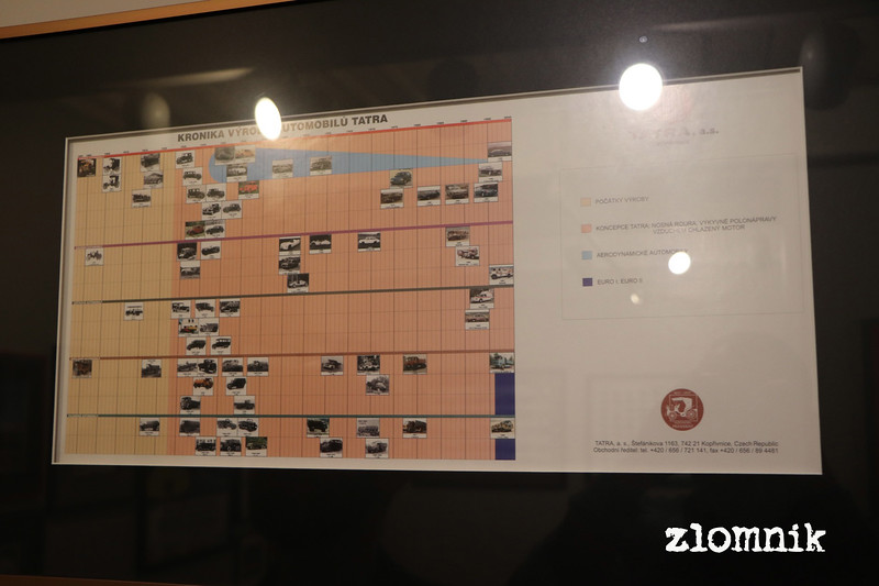 lane-motor-museum-311.JPG