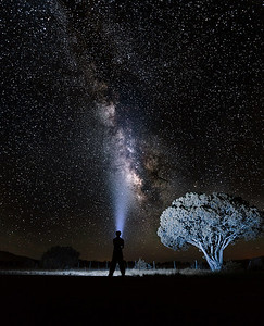Milky Way Workshop (June 2018)