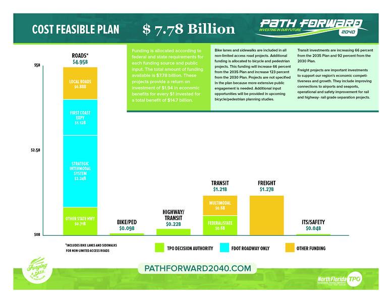 TPO_PathForward_CFP Mtg_Graph Handout_v7.jpg