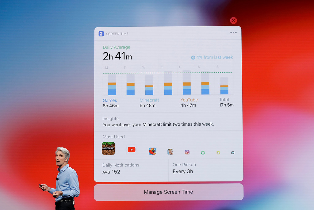 . Craig Federighi, Apple\'s senior vice president of Software Engineering, speaks about screen time during an announcement of new products at the Apple Worldwide Developers Conference Monday, June 4, 2018, in San Jose, Calif. (AP Photo/Marcio Jose Sanchez)