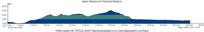 Agnew Meadows to Tuolumne Meadows