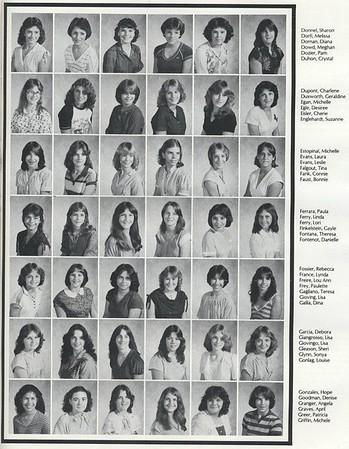 1981 Freshman Class Photos