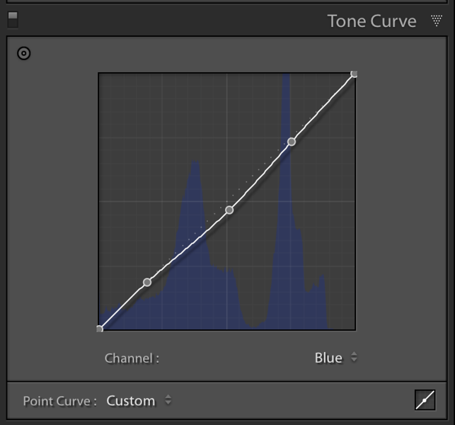 Changes made to the Blue Tone Curve