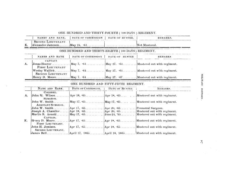 History of Miami County, Indiana - John J. Stephens - 1896_Page_082.jpg