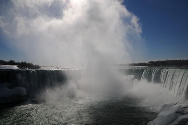 Niagara Falls 2018
