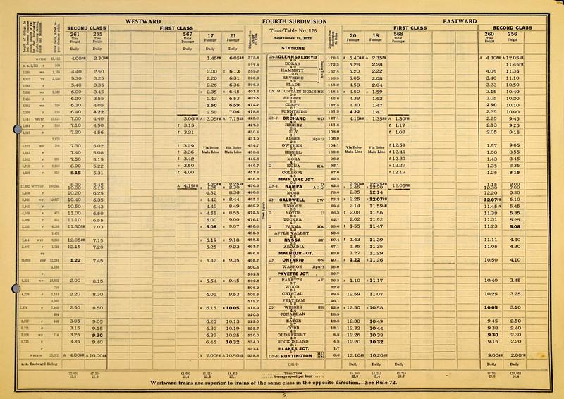 OSL-Idaho-Div-ETT_126_18-Sep-1932_09.jpg