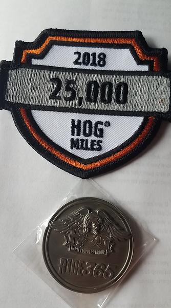 GHOG Achievements