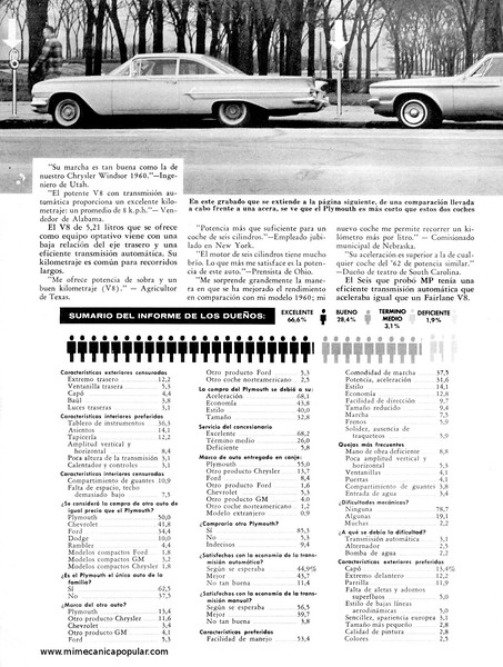 informe_de_los_duenos_plymouth_1962_mayo_1962-03g.jpg