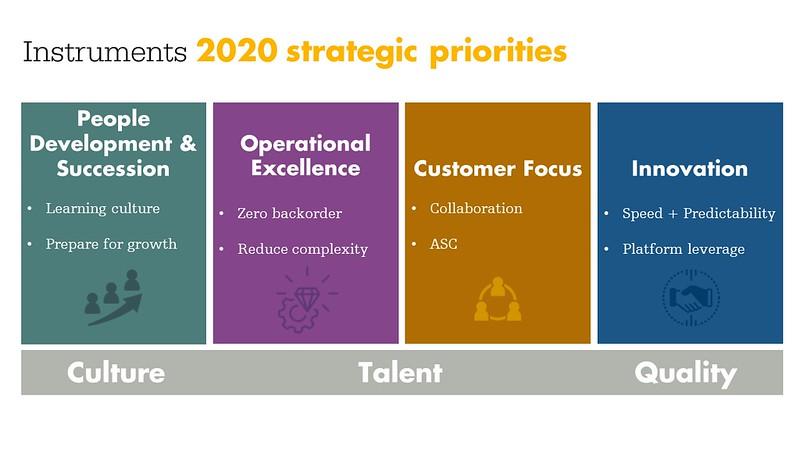 2020 Strategic priorities.jpg