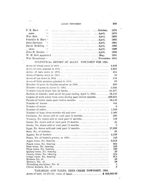 History of Miami County, Indiana - John J. Stephens - 1896_Page_292.jpg