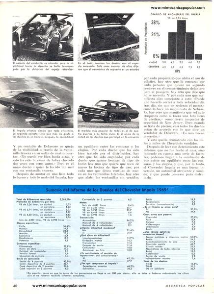 informe_de_los_duenos_chevrolet_impala_noviembre_1969-03g.jpg