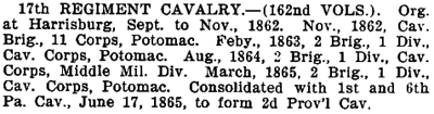 Pennsylvania - 17th Cavalry (162nd Vols).png
