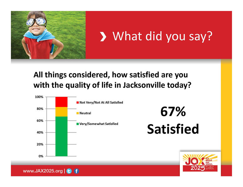 JAX2025-Survey-Results_Page_06.jpg