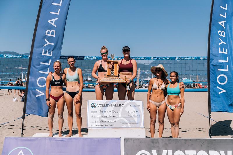 20190804-Volleyball BC-Beach Provincials-SpanishBanksWinners-7.jpg