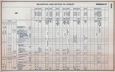 Brunswick, Low Level & Godley UP LINE Conditional WTT