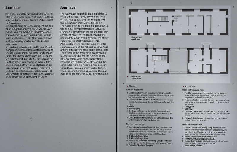 Gatehouse diagram