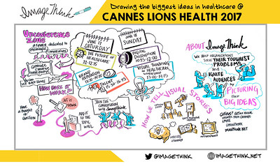 Cannes Lions Health 06182017