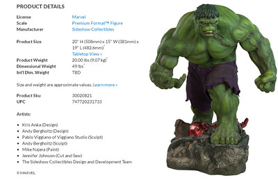 Sideshow Hulk Premium Format Figure Exclusive Version