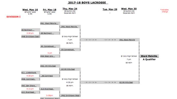 H H Hills East @ Ward Melville Boys Lacrosse