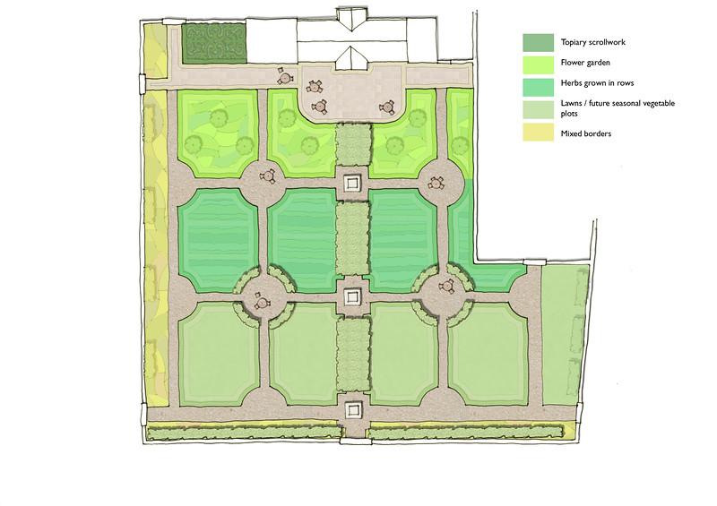 Walled-Garden-Plan.jpg