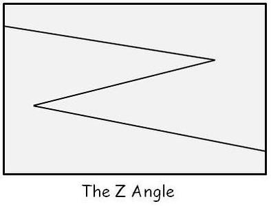Z Angles.jpg