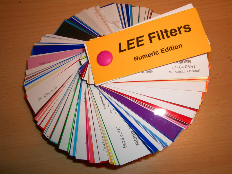 Mounting small Lee Filters on Flash, for cheap