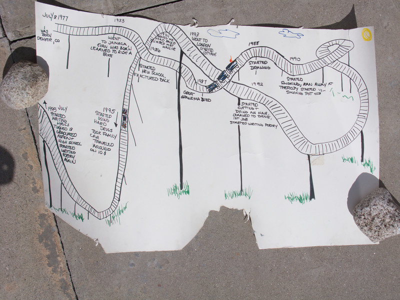 kali stinson, life map