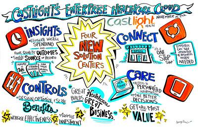 Castlight Health - GigaOm Roadmap Conf. - 111814